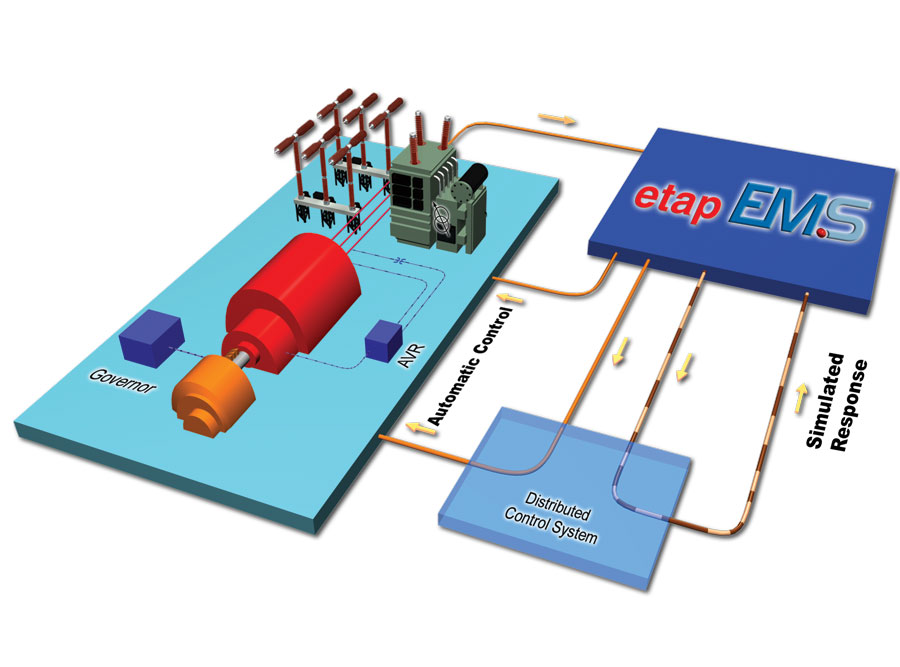 electrical energy management thesis